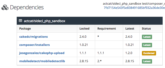 Read more about the article SideCIにPHP Composer Outdated機能追加. 外部packageのバージョンアップをお知らせします