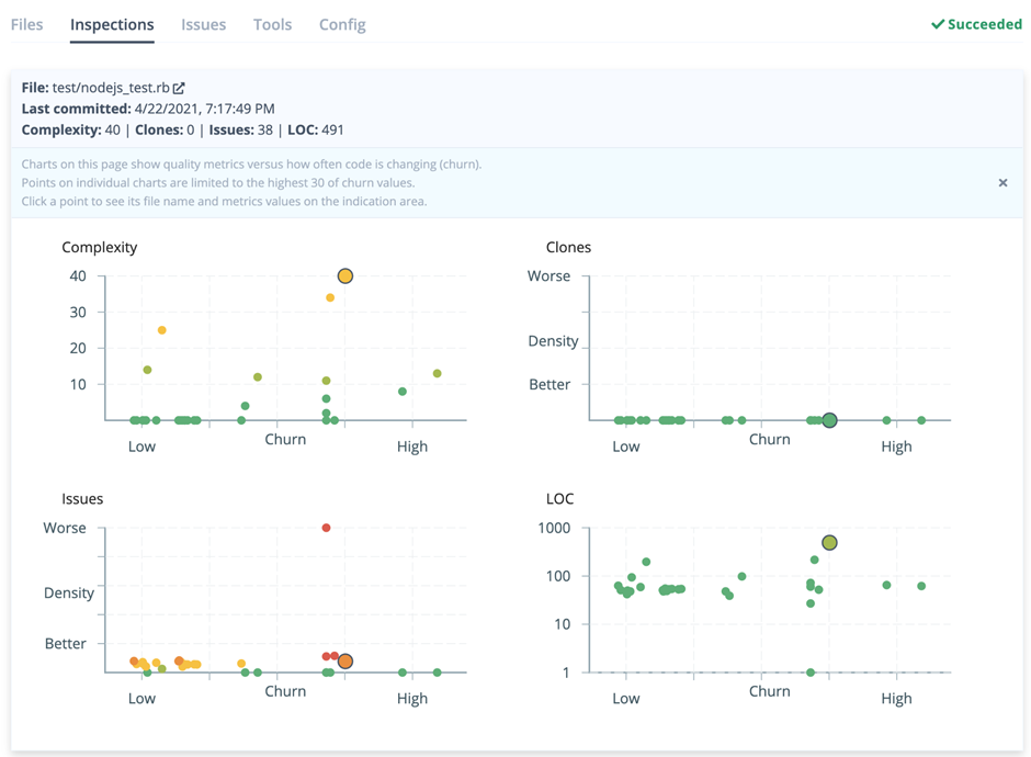 Read more about the article Powerful new features added to Sider. Visualization of code quality and files to be refactored now possible